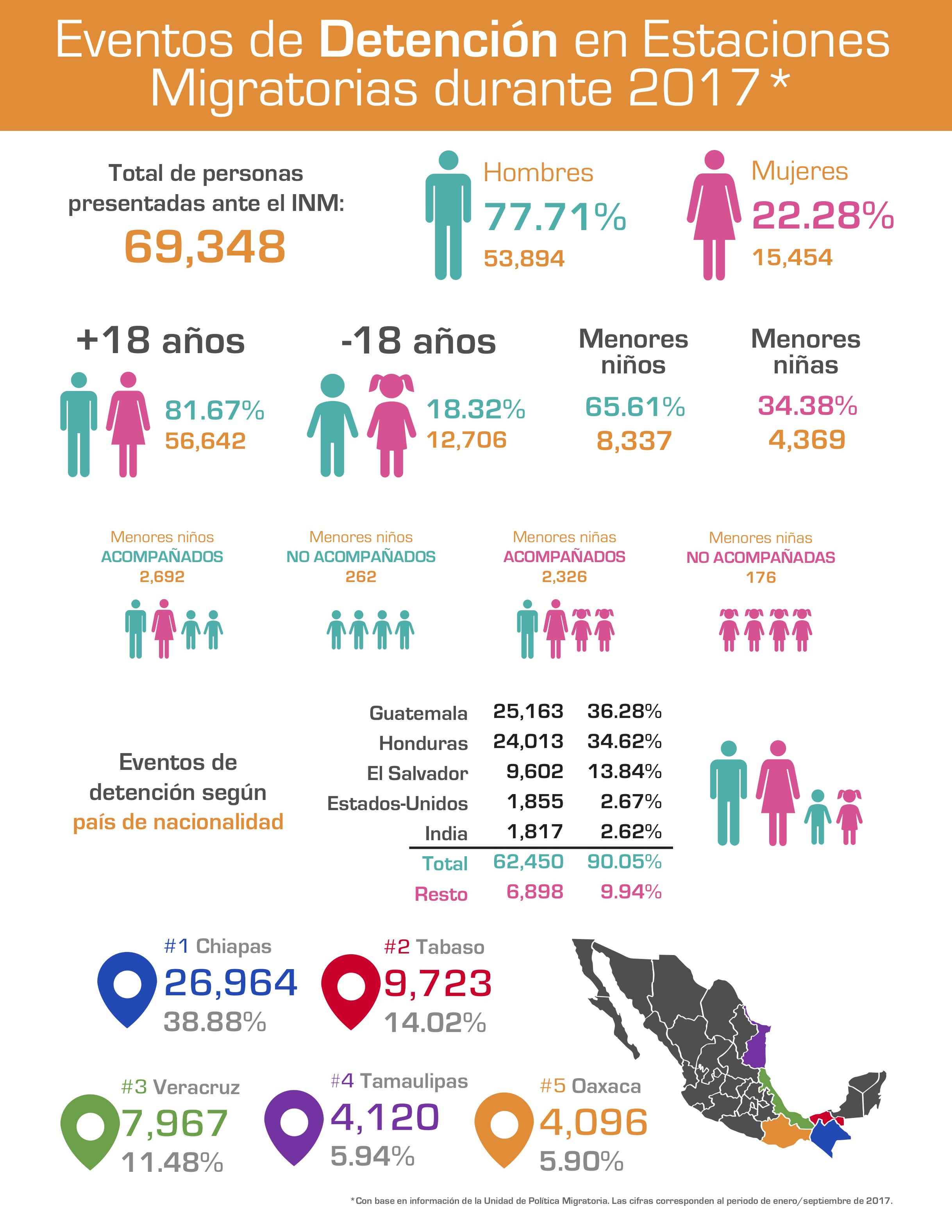 Infografía 1